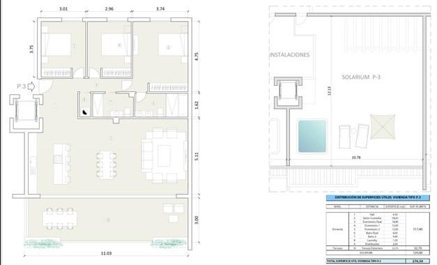 Penthouse P3